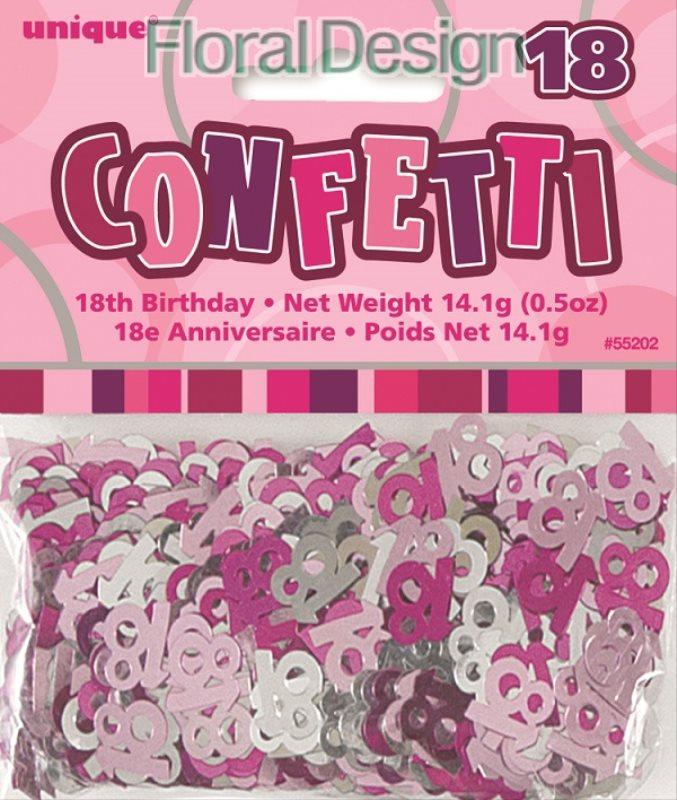 """Konfety """"18-narozeniny"""" růžová"""